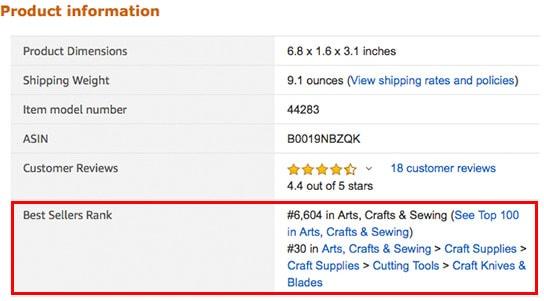 Informacion de producto Amazon